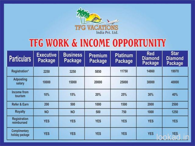 Income Opportunity For All & Everyone In Tourism Company*